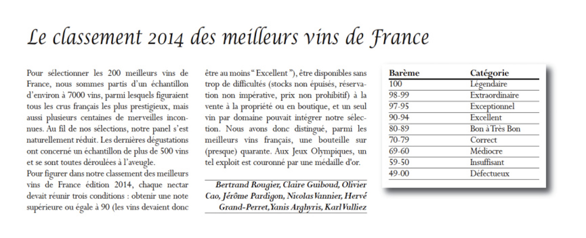 La Peira's Matissat named the Best Red Wine of France in the Lafont Presse 'Classement des Meilleurs Vins de France' 2014 La Peira
